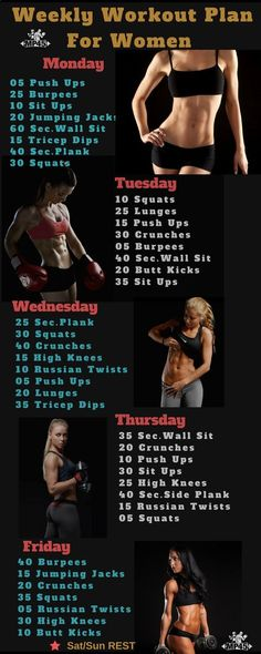 at home crossfit beginner workout for women - Are you a If yes, then try these 7 day routines which will help you to achieve your desirable fitness goals. These are specially designed for women by the professional trainers. Fitness Workouts, At Home Workouts, Ab Workouts, Studio Workouts, Crossfit Workouts For Beginners, Fitness Hacks, Workout Routines For Women, Workout Plan For Women, 7 Day Workout Plan