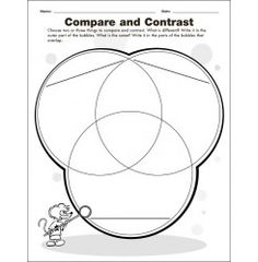 Teaching Resources: Graphic Organizers