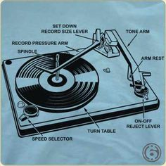 Complete with a record pressure arm to drop the next vinyl. Play them all then flip the stack over and repeat. Vinyl Music, Vinyl Records, Music Love, Music Is Life, Sound Music, Radios, Techno, Dj Decks, New Shirt Design