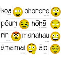 Common emotions are written in Te Reo and come in a handy magnetic form for easy classroom use. The English equivalent is shown underneath and emoji faces are included as an extra way to enforce each emotion. Childhood Education, Kids Education, Teaching Tools, Teaching Resources, Maori Songs, Family Tree Worksheet, Emotion Faces, Maori Designs, Classroom Themes