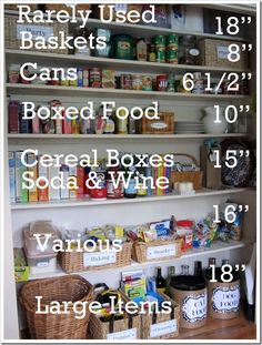 Pantry with food type/storage heights to aid planning of shelves..good idea
