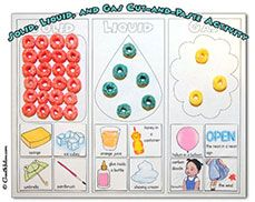 Solids, Liquids, and Gases Printable