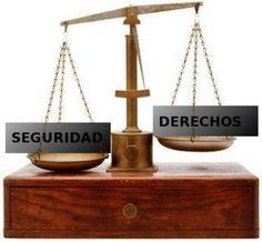 Balanza de derechos