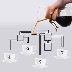 This coffee riddle has gone viral and totally broke the internet