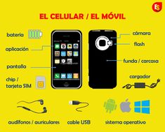 Parts of a mobile phone or cellphone in Spanish | Partes del celular o móvil