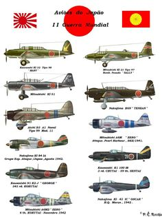"""aircraft of """"rising sun country""""in WW II Navy Aircraft, Ww2 Aircraft, Fighter Aircraft, Military Aircraft, Fighter Jets, Imperial Japanese Navy, War Thunder, Ww2 Planes, Military Weapons"""