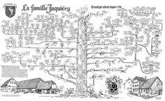 Jaquiery Family Tree