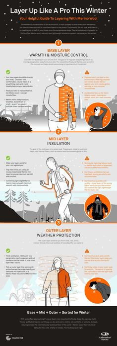 Dressing in layers - Winter Camping and Backpacking Guide