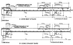 Reinforcement detailing of a slab is done based on its support conditions. Slab may be supported on walls or beams or columns. Slab supported directly by Concrete Column, Concrete Stairs, Concrete Slab, Concrete Design, Concrete Structure, Civil Engineering Design, Civil Engineering Construction, Framing Construction, Bamboo Construction