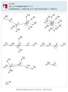 "m=41;a[n_]:=Ceiling[Sqrt@n]^2-n;Graph[Table[n->a[a[n m]],{n,0,m}],VertexLabels->""Name""]"