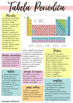 Study Chemistry, Chemistry Lessons, Biology Lessons, School Organization Notes, Study Organization, School Notes, Medicine Notes, Medicine Student, Life Hacks For School