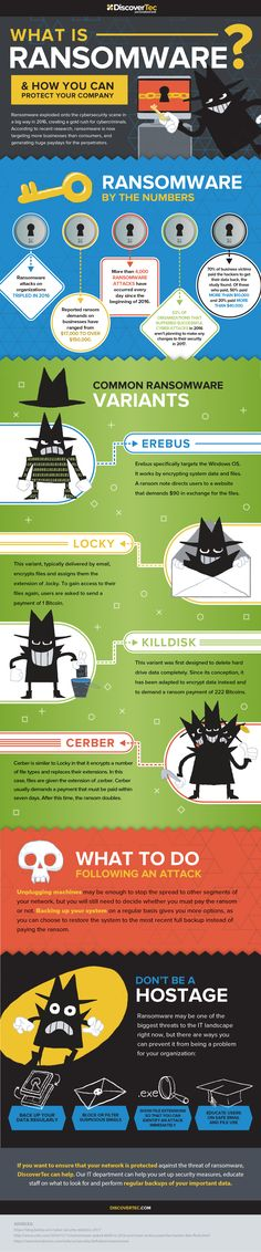 What is Ransomware and How Can You Protect Your Company? #Infographic #CyberSecurity