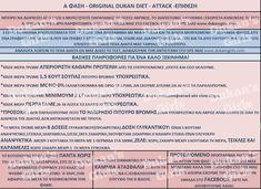 Α φαση – Dukan's Girls Dukan Diet, The Originals