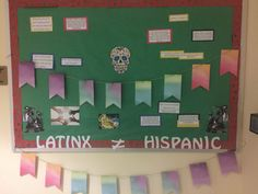 Latinx Race vs. Ethnicity Board
