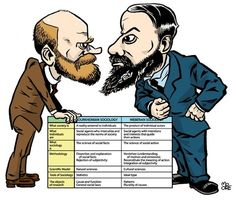 Durkheimian sociology vs. Weberian sociology [follow these links to find a bundle of clips related to these two classic social theorists: http://www.thesociologicalcinema.com/1/category/weber/1.html and http://www.thesociologicalcinema.com/1/category/durkheim/1.html]
