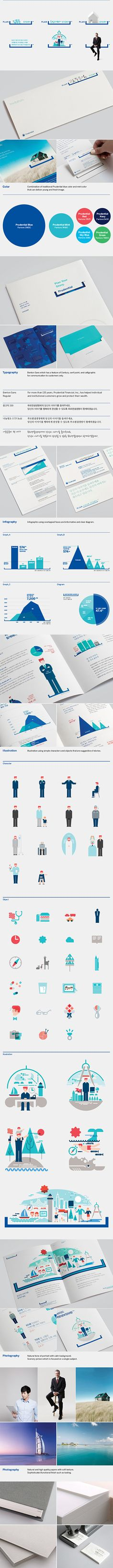 "Prudential Brand Slogan ""Plan Your Story"" Brand Experie by Plus X , via Behance"