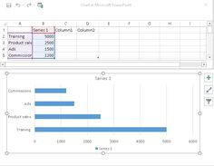 Changing the order of items in a chart Powerpoint Charts, Microsoft Powerpoint, Chart Tool, Bar Chart, Create A Chart, Check Box, Read Later, Data Visualization, Tool Design
