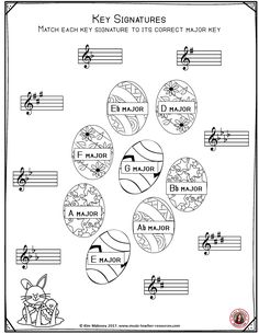FREE Music Worksheet   |  Key Signature worksheets with an Easter theme.  ♫ CLICK and download your copy or save for later!  ♫