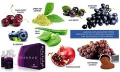 RESERVE™ is a unique blend of superfruits containing a powerhouse of antioxidants that work together as a defense against free radical damage. Working Together, Stem Cells, Mobile App, Donald Trump, Software, Chrome, Mindfulness, Education, Unique