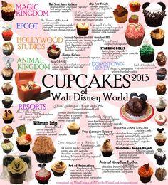 A Pinch of Pixie Dust: Cupcakes of Walt Disney World Guide/List Walt Disney World, Disney World Guide, Disney World Food, Disney World Vacation, Disney Travel, Disney Vacations, Disney Tips, Disney Stuff, Disney Recipes