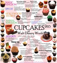 A Pinch of Pixie Dust: NEW Disney World Cupcake Guide 2013