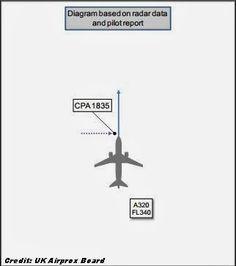 OVNI / UFO quase colide com A320 em pleno voo