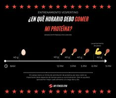 Descubre los mejores horarios para comer proteína y ganar tono muscular Gym Workouts, Fitness, Muscle Tone, Muscle Up, Weight Lifting, Biblia, Training, Exercises, Gymnastics