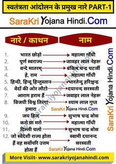 General Knowledge For Kids, Gk Knowledge, Knowledge Quotes, Gernal Knowledge In Hindi, General Knowledge Quiz Questions, Gk Questions And Answers, English Learning Spoken, Learn English Words, Learning Websites For Kids