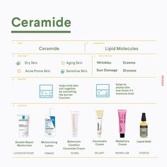 Handy face skin care plan number this is the fine step to take regular care for one's skin. Day to night face ideas of face skin care. Acne Prone Skin, Oily Skin, Sensitive Skin, Beauty Care, Beauty Skin, Beauty Tips, Beauty Hacks, Wrinkled Skin, Face Skin Care
