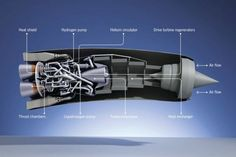 UK company secures funding from ESA, BAE for its jet-cum-rocket engine; demo by 2020.