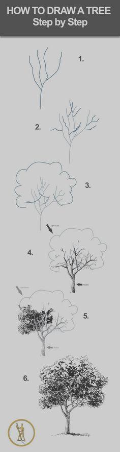 Como hacer un árbol con tinta