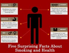 5 Surprising Facts About Smoking