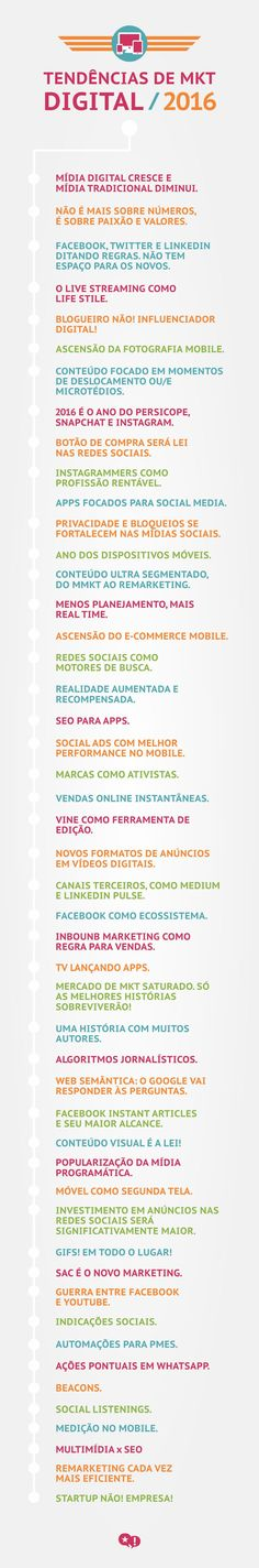Infográfico: Tendências para o Marketing Digital 2016 | Fabulosa Ideia Leia os nossos artigos sobre Marketing Digital no Blog Estratégia Digital em http://www.estrategiadigital.pt/category/marketing-digital/