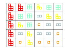 Numicon Dominoes - A domino activity using numicon plates rather than numbers. Can be used in a variety of ways i. as normal matching dominoes, two plates that make 5 to develop number bonds. Classroom Organisation, Classroom Displays, Math Classroom, Classroom Ideas, Math Work, Fun Math, Math Games, Preschool Math, Kindergarten Math