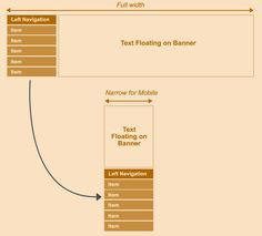 Building Your Mobile-Friendly Site - The Distilled Best Practice Guide