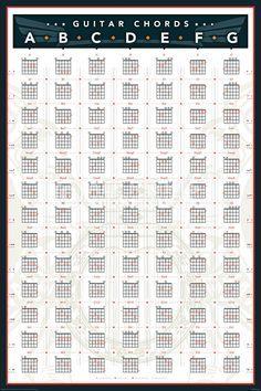 33 meilleures images du tableau accord guitare | Guitare, Accords de guitare et Tablature