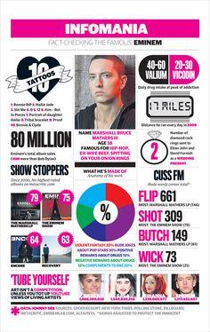 8 Miles own Eminem!