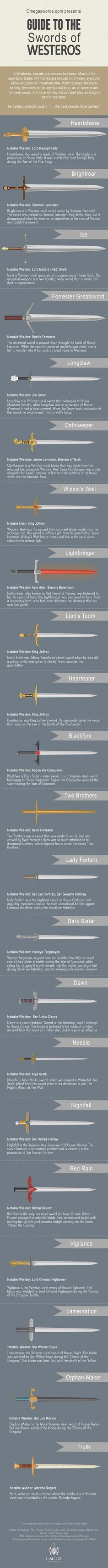Game of Thrones Sword Guide - One correction: Lord Mormont fashioned Longclaw into a wolf's head before he gave it to Jon. Also, Joffery had three different swords, he should really learn to keep them.