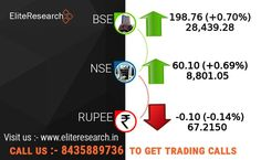 Sensex and Nifty gainers today