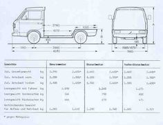 VW T3 chassis details as basis for build of Karmann Gipsy