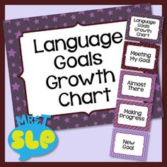 Growth chart to track language skills progress in speech-language therapy. Includes the following step/signs: new goal, making progress, almost there, and meeting my goal. Suggestions for marking student progress include clothesline/clothespins and tags, or
