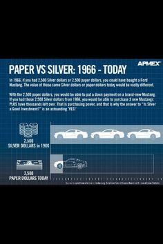Silver vs. paper money