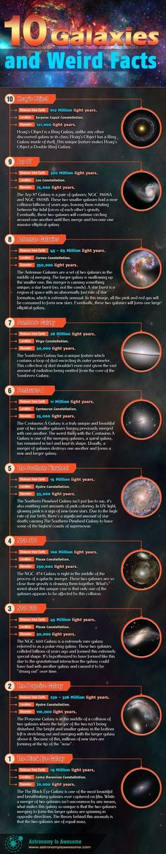 Universe Astronomy The Universe is nothing short of awesome. Our infographic of 10 Galaxies and Weird Facts is so cool, your socks will be blown off to the Andromeda Galaxy! Astronomy Facts, Astronomy Science, Space And Astronomy, Earth Science, Science And Nature, Sistema Solar, Cosmos, Weird Facts, Fun Facts