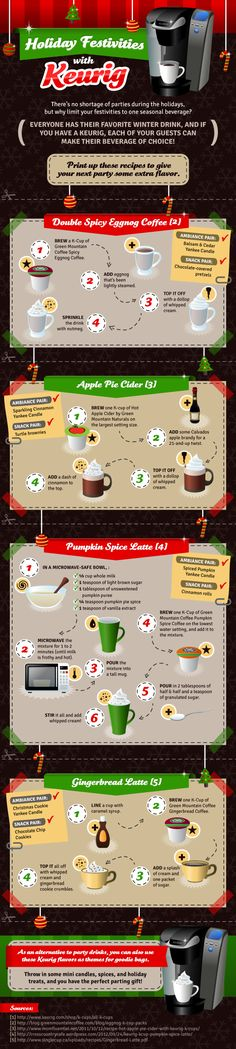 Easy Coffee-Shop Style Holiday Drinks at Home with your Keurig. Going to try pumpkin spice latte ASAP! Non Alcoholic Drinks, Fun Drinks, Yummy Drinks, Yummy Food, Beverages, Mixed Drinks, Tasty, Easy Coffee, Coffee Love