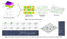 Procedural Generation, Parametric Design, Master Plan, Urban Design, Diagram, How To Plan, Twitter