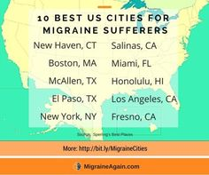 Count your blessings in #Calif! It's ranked among Best Places to Live with #Migraines. Maybe it's access to @UCLAHealth + @UCSFHealth, maybe it's the weather and the food. Yet many still suffer in the Golden State. http://migraineagain.com/the-best-migraine-cities-in-the-us-and-the-worst/?utm_campaign=coschedule&utm_source=pinterest&utm_medium=Migraine%20Again&utm_content=The%20Best%20Migraine%20Cities%20in%20the%20US%20%28and%20the%20Worst%29