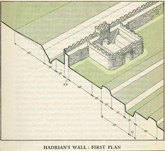 Hadrian's Wall, First Plan. Illustration from the wonderful hadrianswallcamera.co.uk