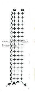 Letras y números CROCHET | Aprender manualidades es facilisimo.com Crochet Chart, Crochet Basics, Crochet Baby, Knit Crochet, Crochet Alphabet, Crochet Letters, Crotchet Patterns, Alphabet And Numbers, Knitting Stitches