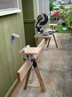 Ferramentas para trabalhar madeira: Como Fazer uma Tabela Miter Saw