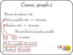 ¿Cómo hacer un canesú a crochet para todas las tallas? - Lalio Post Crochet Baby, Tips, Cardigan Sweater Outfit, Pink, Crochet Dress Girl, Sewing Stitches, Crochet For Baby, Counseling
